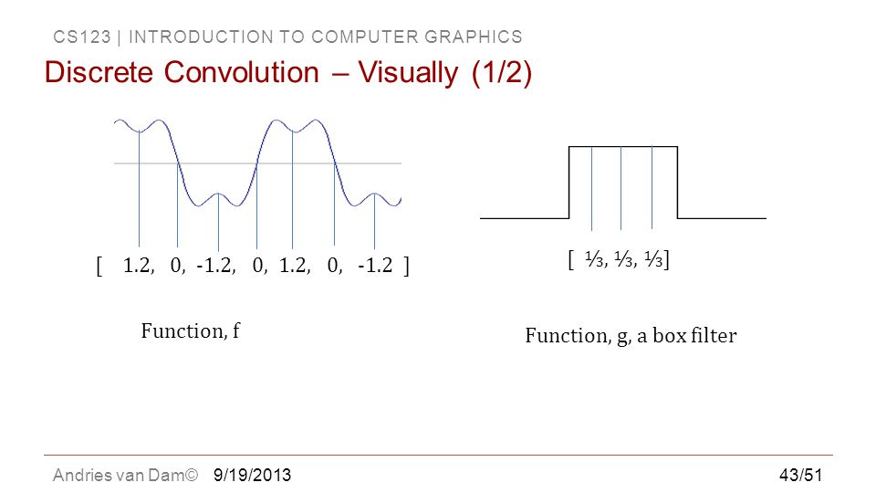 CS123 | INTRODUCTION TO COMPUTER GRAPHICS Andries van Dam©9/19/201343/51 Discrete Convolution – Visually (1/2) Function, f Function, g, a box filter [