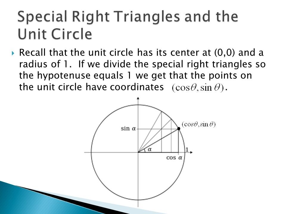  Recall that the unit circle has its center at (0,0) and a radius of 1.