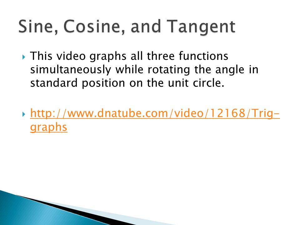  This video graphs all three functions simultaneously while rotating the angle in standard position on the unit circle.