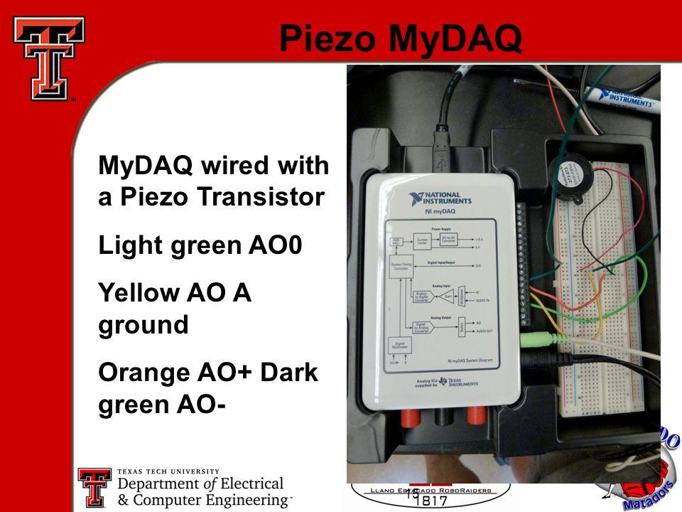 15 Piezo MyDAQ MyDAQ wired with a Piezo Transistor Light green AO0 Yellow AO A ground Orange AO+ Dark green AO-