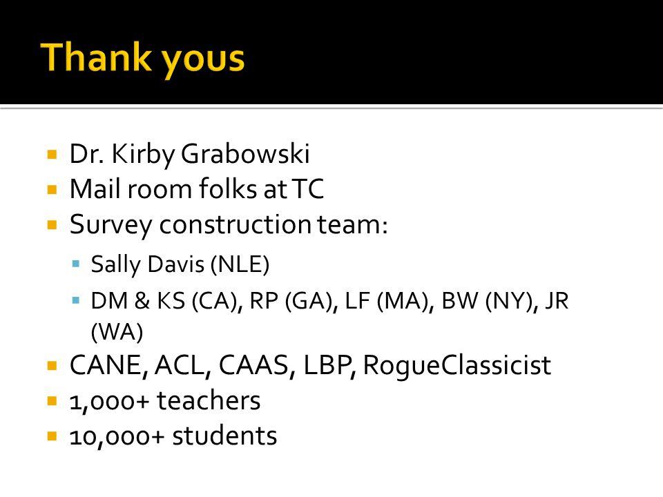  Dr. Kirby Grabowski  Mail room folks at TC  Survey construction team:  Sally Davis (NLE)  DM & KS (CA), RP (GA), LF (MA), BW (NY), JR (WA)  CAN