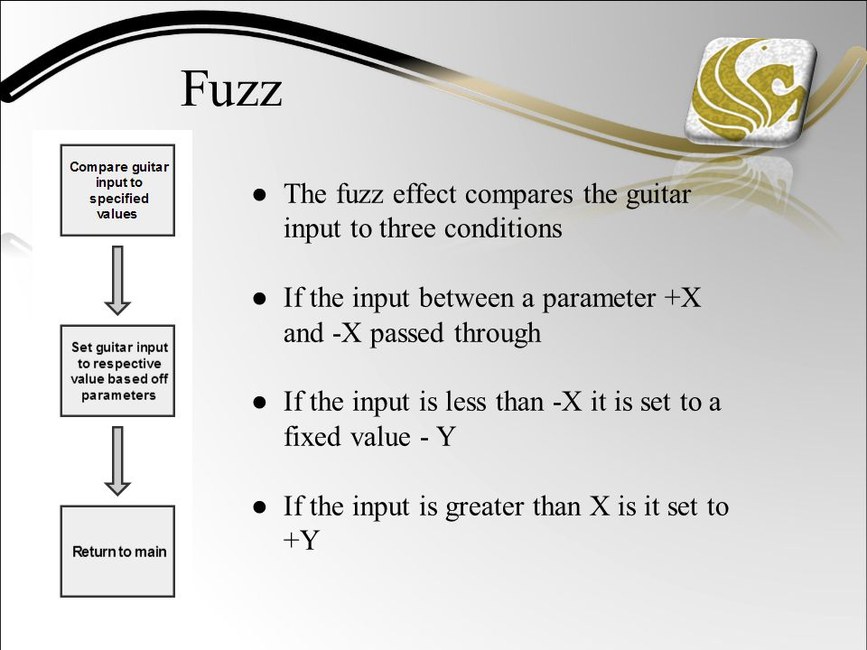 ●The fuzz effect compares the guitar input to three conditions ●If the input between a parameter +X and -X passed through ●If the input is less than -X it is set to a fixed value - Y ●If the input is greater than X is it set to +Y Fuzz