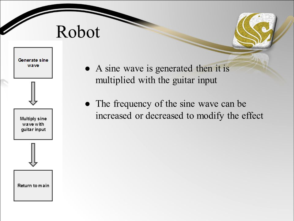 Robot ● A sine wave is generated then it is multiplied with the guitar input ● The frequency of the sine wave can be increased or decreased to modify the effect