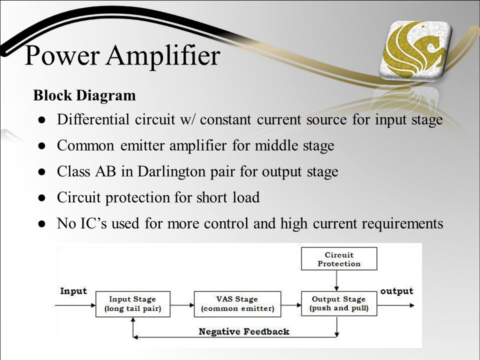 Power Amplifier Block Diagram ●Differential circuit w/ constant current source for input stage ●Common emitter amplifier for middle stage ●Class AB in Darlington pair for output stage ●Circuit protection for short load ●No IC's used for more control and high current requirements