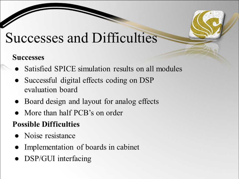 Successes and Difficulties Successes ●Satisfied SPICE simulation results on all modules ●Successful digital effects coding on DSP evaluation board ●Board design and layout for analog effects ●More than half PCB's on order Possible Difficulties ●Noise resistance ●Implementation of boards in cabinet ●DSP/GUI interfacing