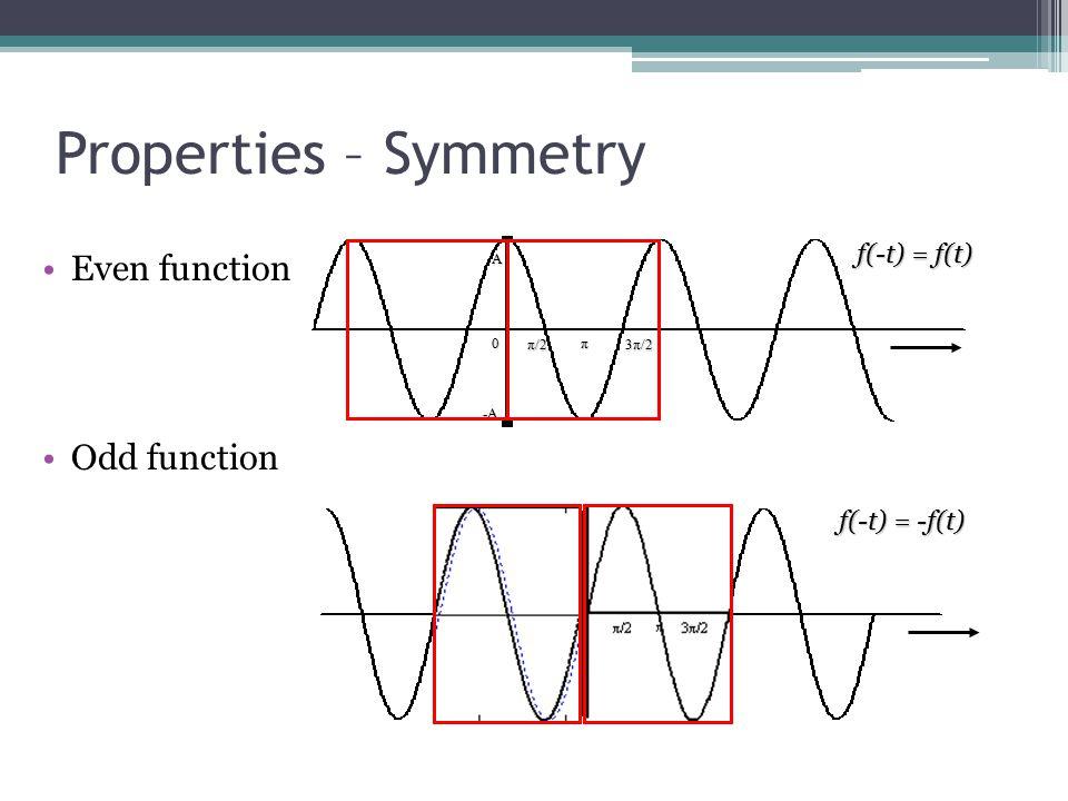 Properties – Symmetry A A 0 π/2 π 3π/2 f(-t) = -f(t) Even function Odd function 0 -A A π/2 π 3π/2 f(-t) = f(t)
