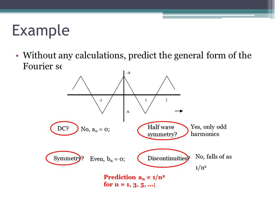 Example Without any calculations, predict the general form of the Fourier series of:12 -A A DC.