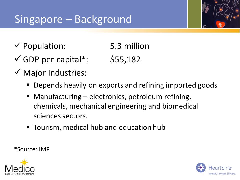 Singapore – Background Population:5.3 million GDP per capital*:$55,182 Major Industries:  Depends heavily on exports and refining imported goods  Ma