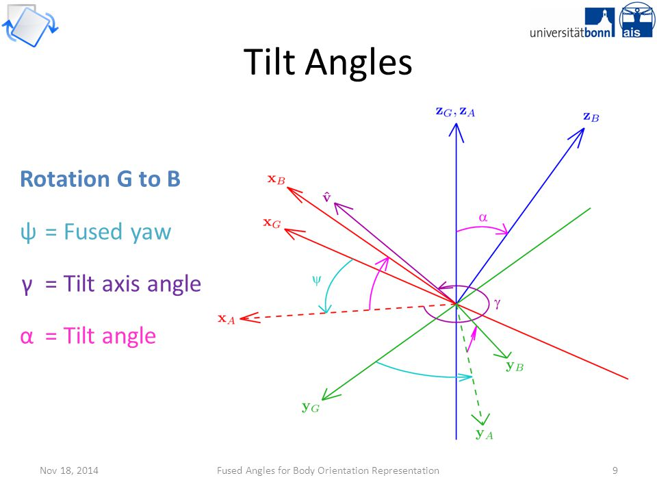 Nov 18, 2014Fused Angles for Body Orientation Representation9 Tilt Angles Rotation G to B ψ= Fused yaw γ= Tilt axis angle α= Tilt angle