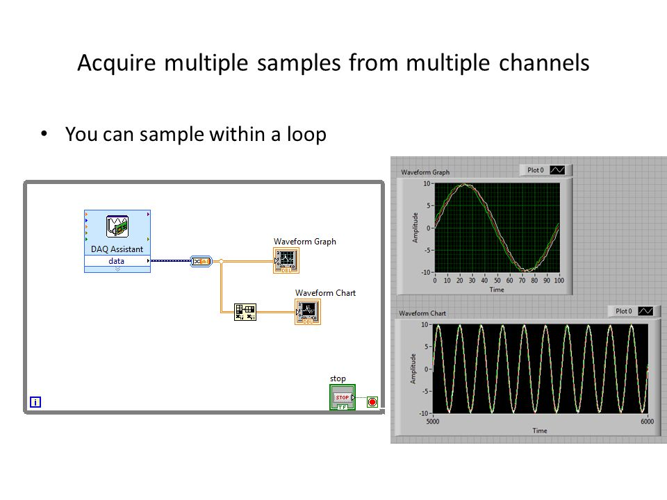 Acquire multiple samples from multiple channels You can sample within a loop