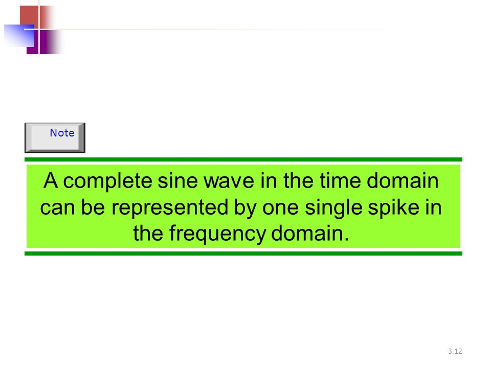 3.12 A complete sine wave in the time domain can be represented by one single spike in the frequency domain. Note