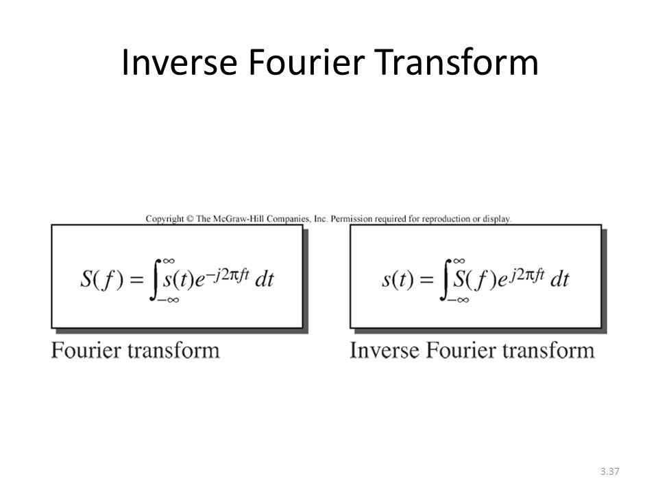 3.37 Inverse Fourier Transform
