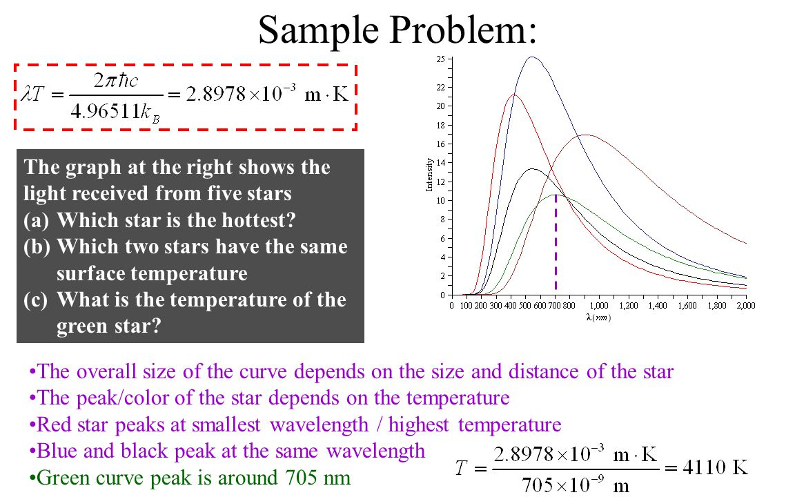 Sample Problem: The graph at the right shows the light received from five stars (a)Which star is the hottest.