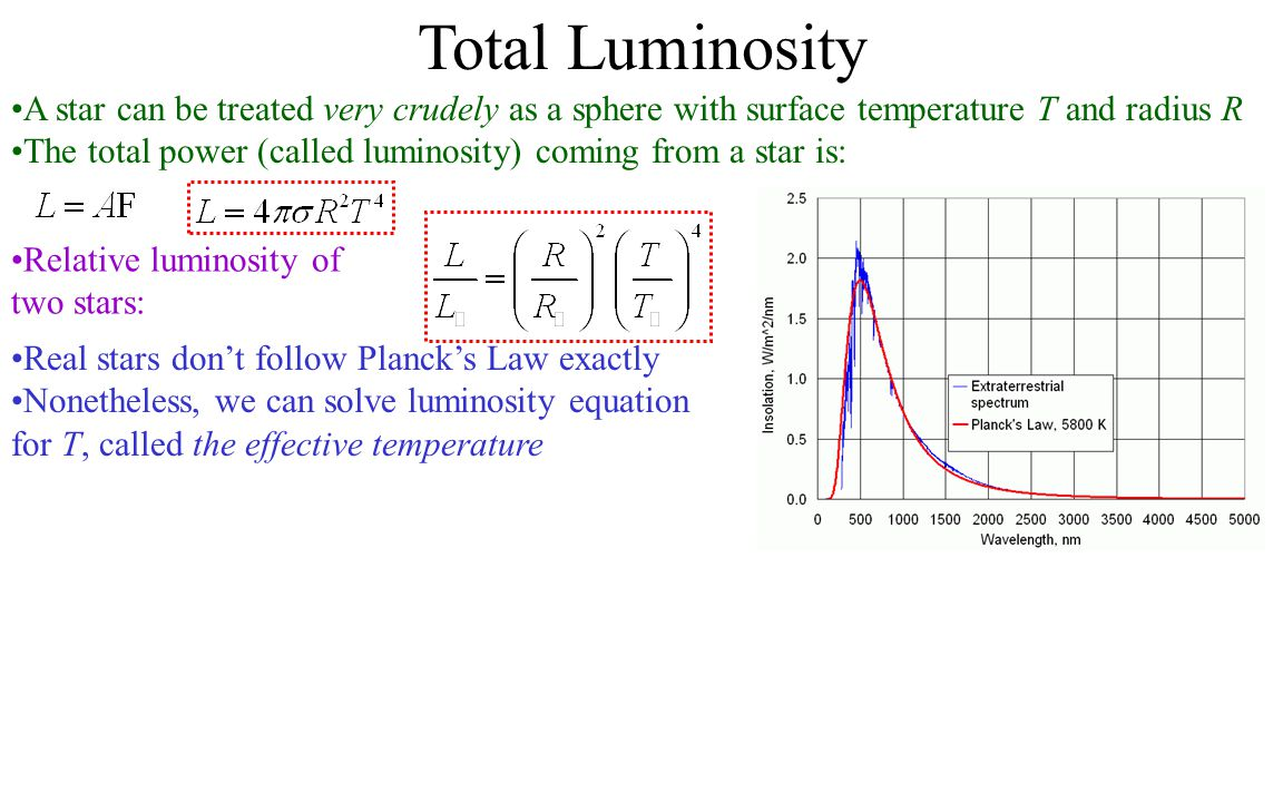 Total Luminosity A star can be treated very crudely as a sphere with surface temperature T and radius R The total power (called luminosity) coming from a star is: Relative luminosity of two stars: Real stars don't follow Planck's Law exactly Nonetheless, we can solve luminosity equation for T, called the effective temperature