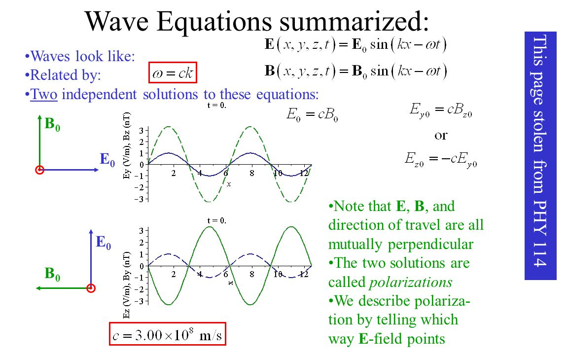 Wave Equations summarized: Waves look like: Related by: Two independent solutions to these equations: E0E0 B0B0 E0E0 B0B0 Note that E, B, and direction of travel are all mutually perpendicular The two solutions are called polarizations We describe polariza- tion by telling which way E-field points This page stolen from PHY 114