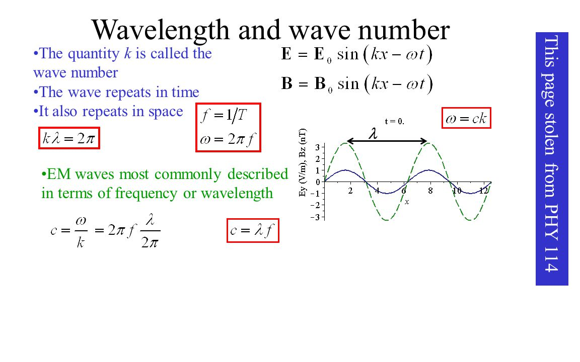 Wavelength and wave number The quantity k is called the wave number The wave repeats in time It also repeats in space  EM waves most commonly described in terms of frequency or wavelength