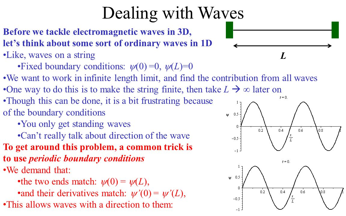 Dealing with Waves Before we tackle electromagnetic waves in 3D, let's think about some sort of ordinary waves in 1D Like, waves on a string Fixed boundary conditions:  (0) =0,  (L)=0 We want to work in infinite length limit, and find the contribution from all waves One way to do this is to make the string finite, then take L   later on Though this can be done, it is a bit frustrating because of the boundary conditions You only get standing waves Can't really talk about direction of the wave To get around this problem, a common trick is to use periodic boundary conditions We demand that: the two ends match:  (0) =  (L), and their derivatives match:  '(0) =  '(L), This allows waves with a direction to them: L