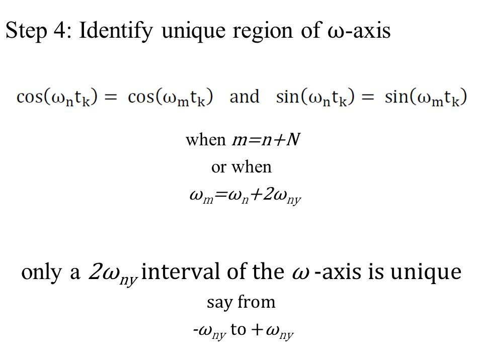 when m=n+N or when ω m =ω n +2ω ny only a 2ω ny interval of the ω -axis is unique say from -ω ny to +ω ny Step 4: Identify unique region of ω -axis