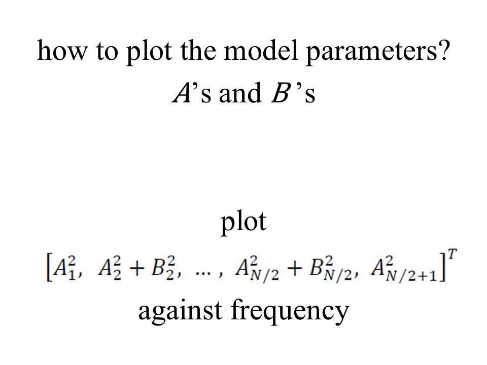 how to plot the model parameters A 's and B 's plot against frequency