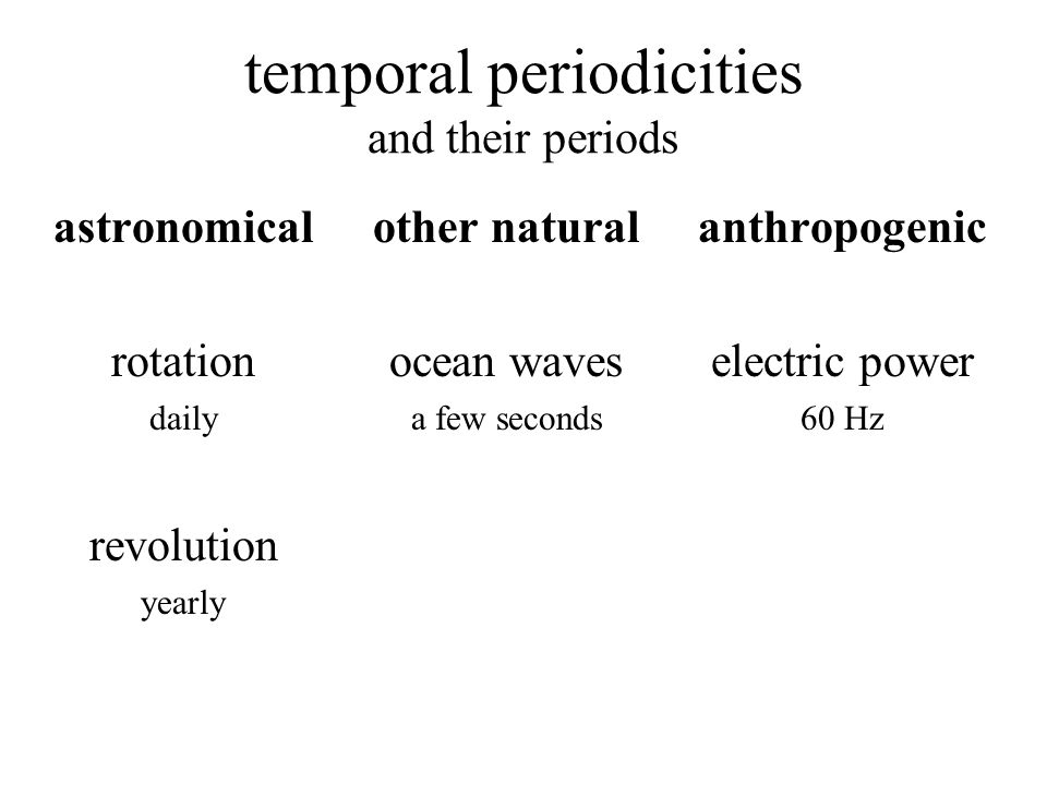 temporal periodicities and their periods astronomical rotation daily revolution yearly other natural ocean waves a few seconds anthropogenic electric power 60 Hz