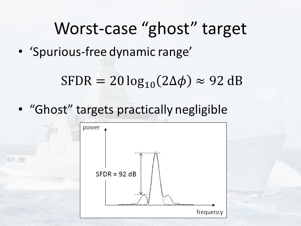 """Worst-case """"ghost"""" target 'Spurious-free dynamic range' """"Ghost"""" targets practically negligible power frequency SFDR = 92 dB"""