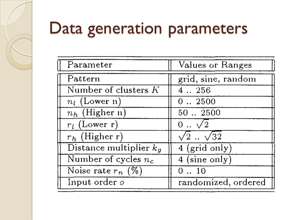 Data generation parameters