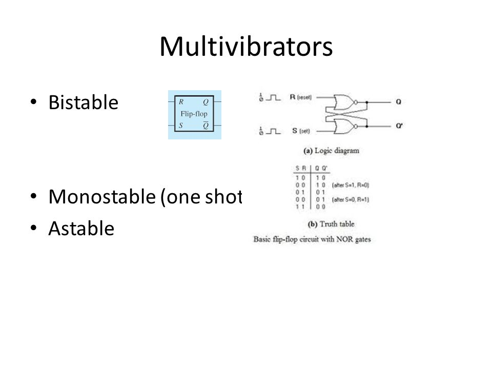 Multivibrators Bistable Monostable (one shot) Astable