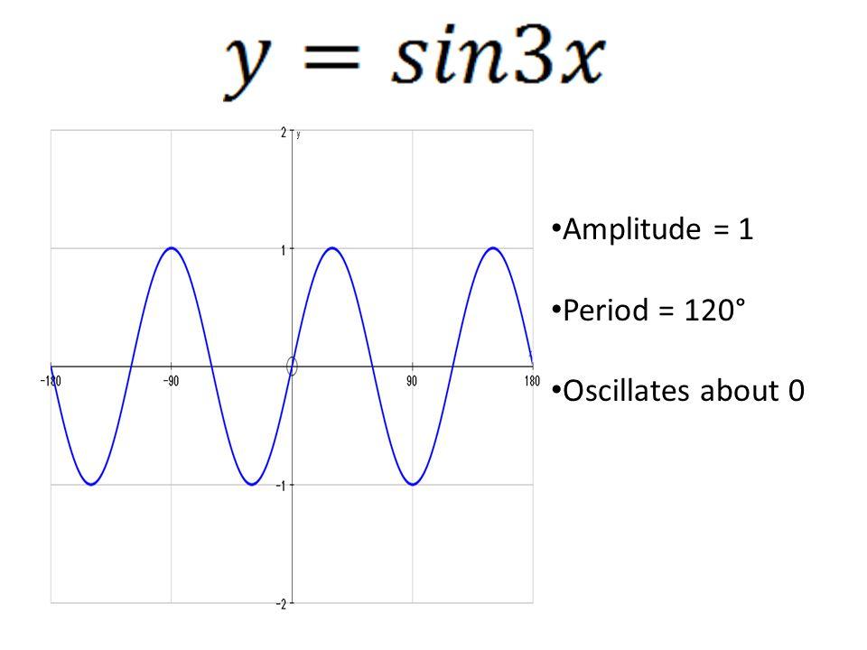 Amplitude = 1 Period = 120° Oscillates about 0