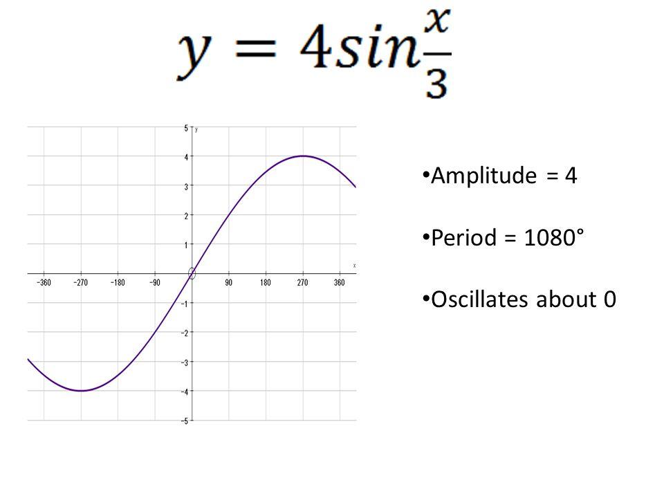 Amplitude = 4 Period = 1080° Oscillates about 0