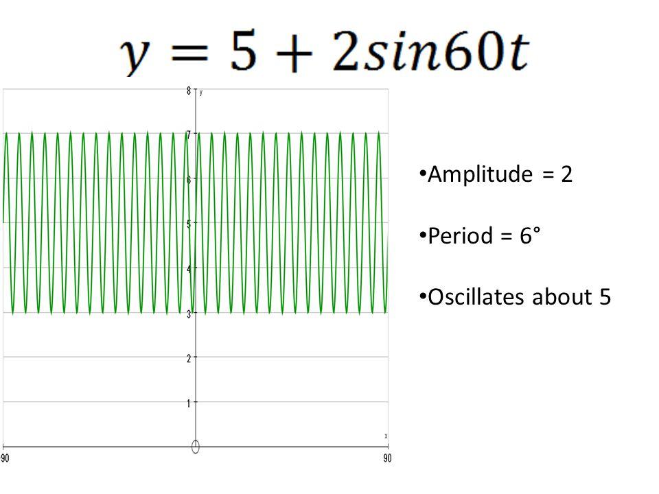 Amplitude = 2 Period = 6° Oscillates about 5