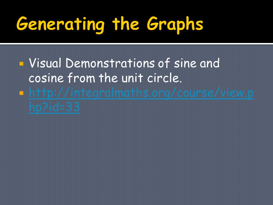  Visual Demonstrations of sine and cosine from the unit circle.