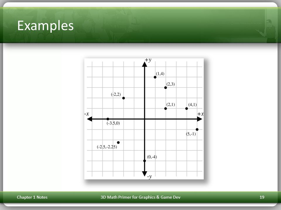 Examples Chapter 1 Notes3D Math Primer for Graphics & Game Dev19