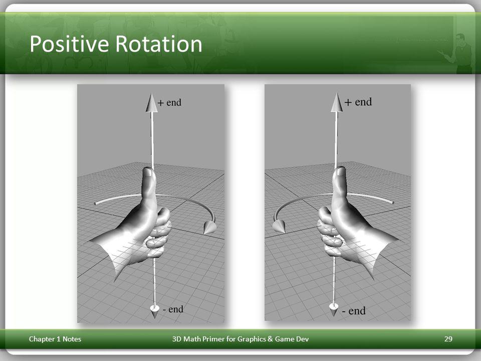 Positive Rotation Chapter 1 Notes3D Math Primer for Graphics & Game Dev29