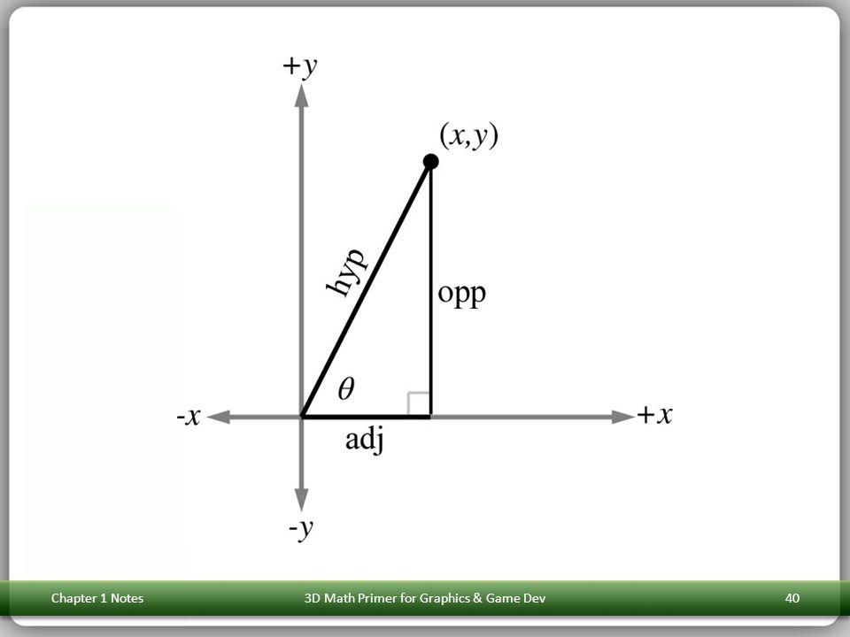 Chapter 1 Notes3D Math Primer for Graphics & Game Dev40