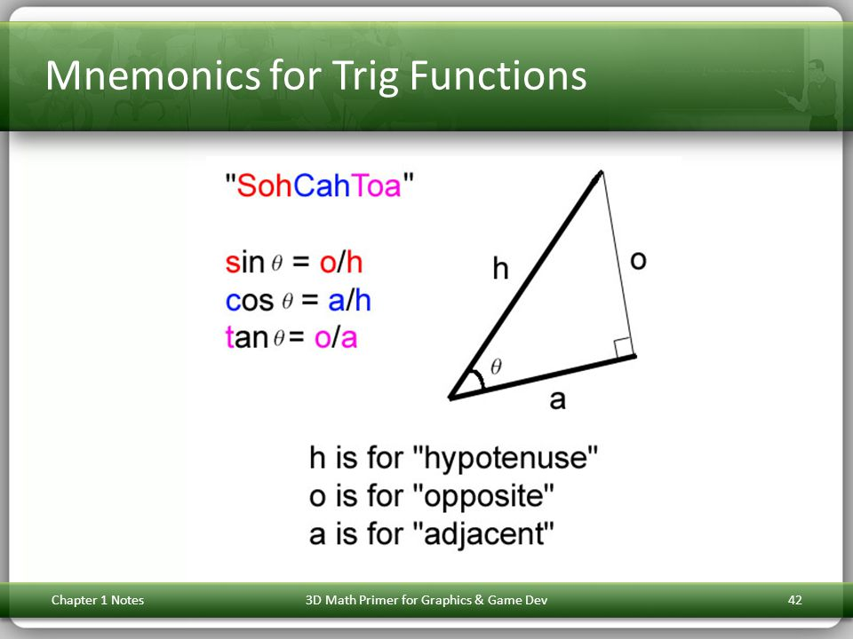 Mnemonics for Trig Functions Chapter 1 Notes3D Math Primer for Graphics & Game Dev42