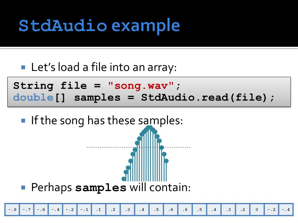  Let's load a file into an array:  If the song has these samples:  Perhaps samples will contain: String file = song.wav ; double[] samples = StdAudio.read(file); String file = song.wav ; double[] samples = StdAudio.read(file); -.9-.7-.6-.4-.2-.1.1.2.3.4.5.6.5.4.3.20-.2-.4
