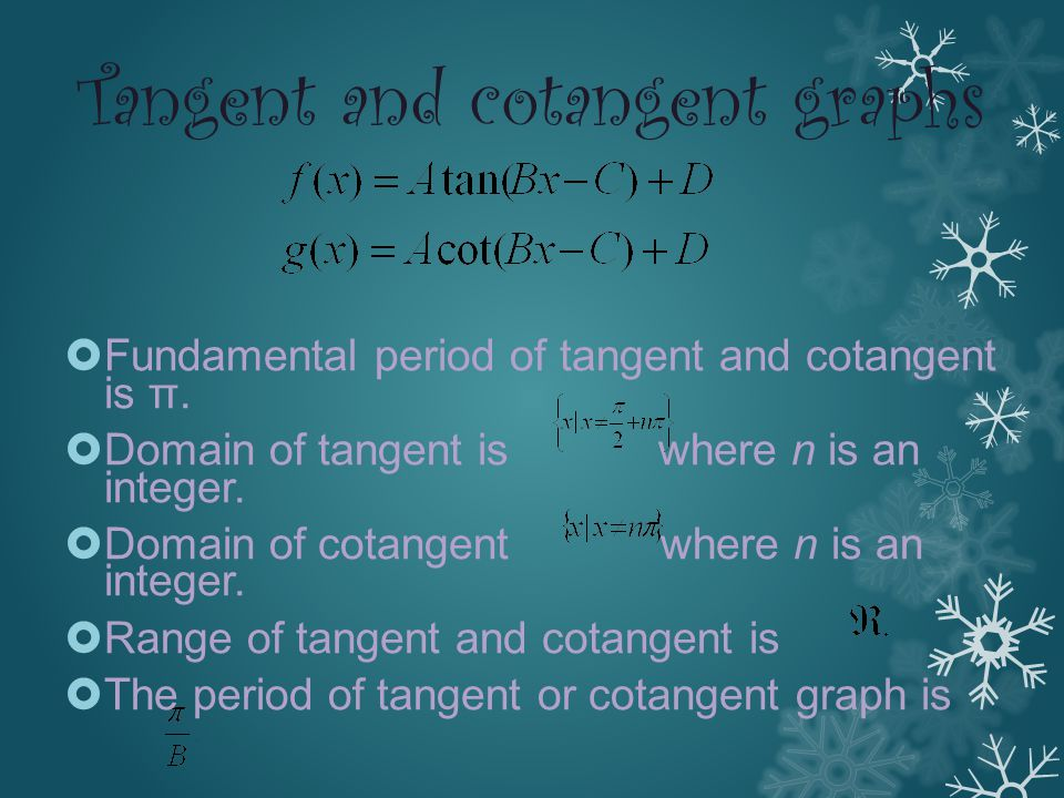 Tangent and cotangent graphs  Fundamental period of tangent and cotangent is π.  Domain of tangent is where n is an integer.  Domain of cotangent w