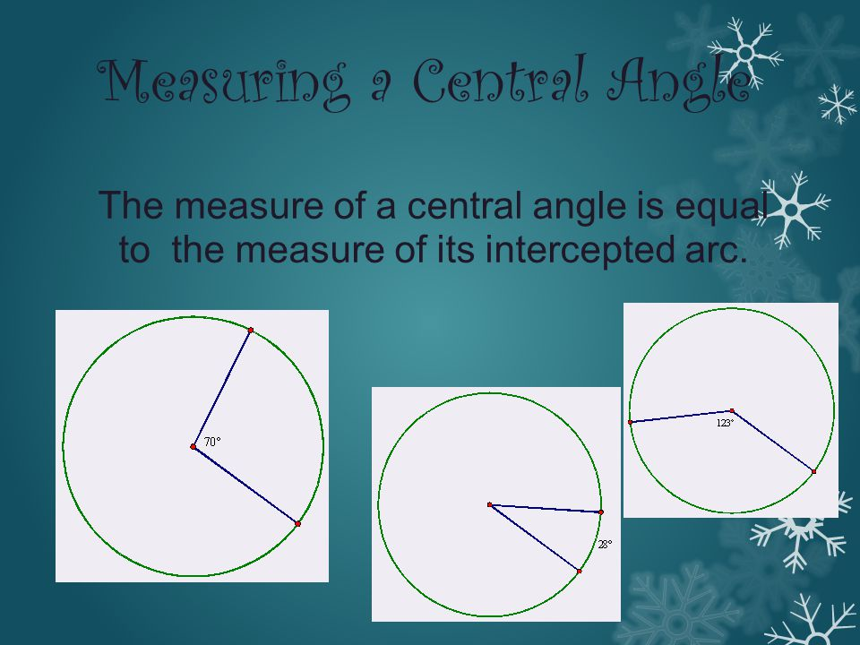 Measuring a Central Angle The measure of a central angle is equal to the measure of its intercepted arc.