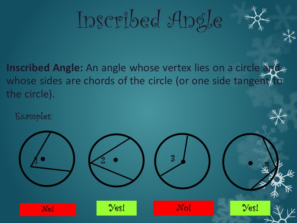 Inscribed Angle Inscribed Angle: An angle whose vertex lies on a circle and whose sides are chords of the circle (or one side tangent to the circle).