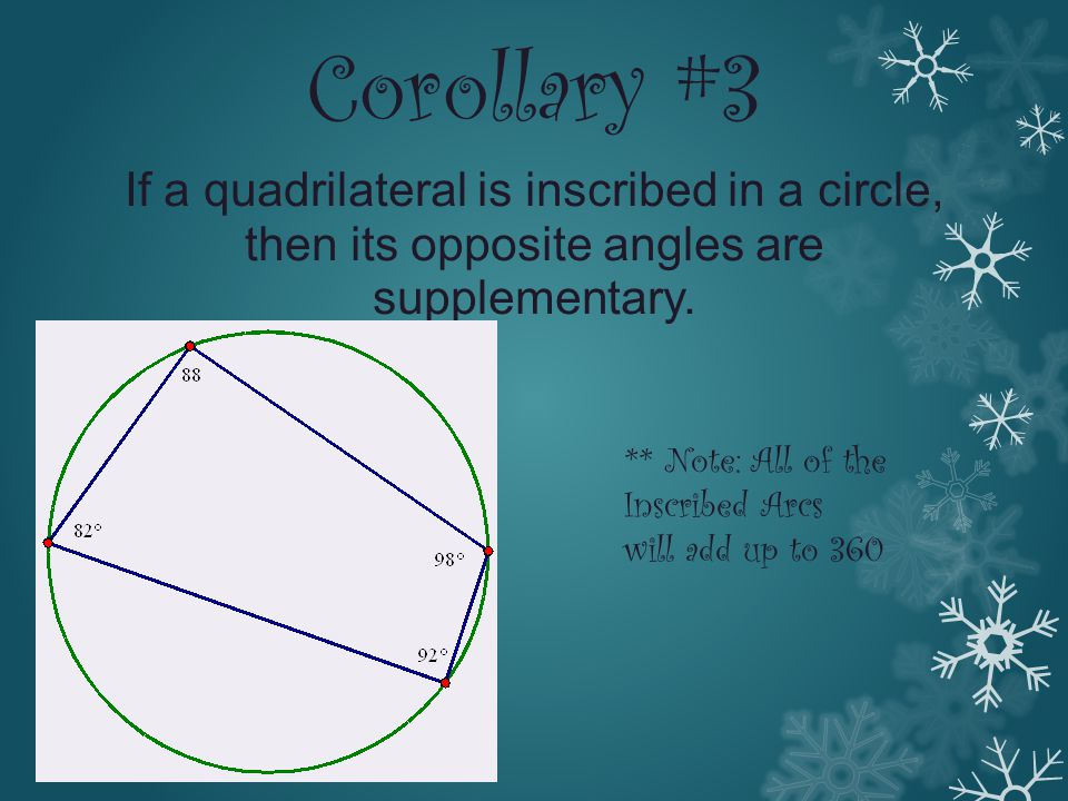 Corollary #3 If a quadrilateral is inscribed in a circle, then its opposite angles are supplementary. ** Note: All of the Inscribed Arcs will add up t
