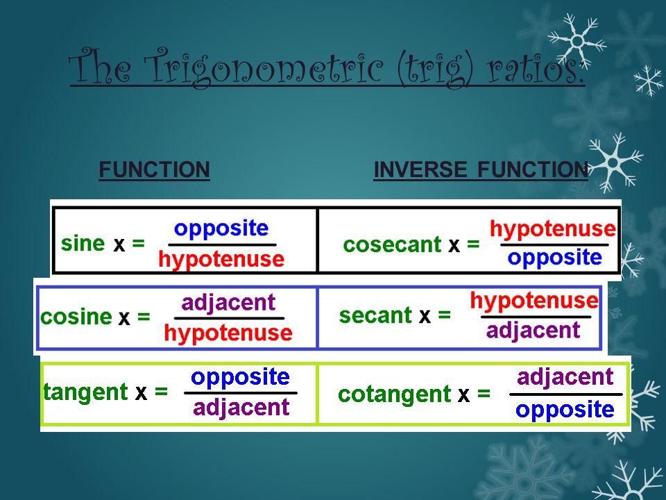 The Trigonometric (trig) ratios: FUNCTIONINVERSE FUNCTION