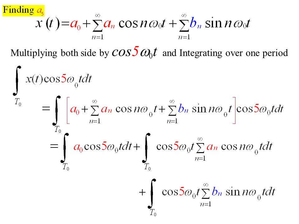 Multiplying both side by cos5  0 t and Integrating over one period