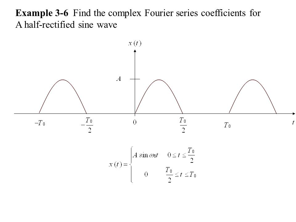 Example 3-6 Find the complex Fourier series coefficients for A half-rectified sine wave
