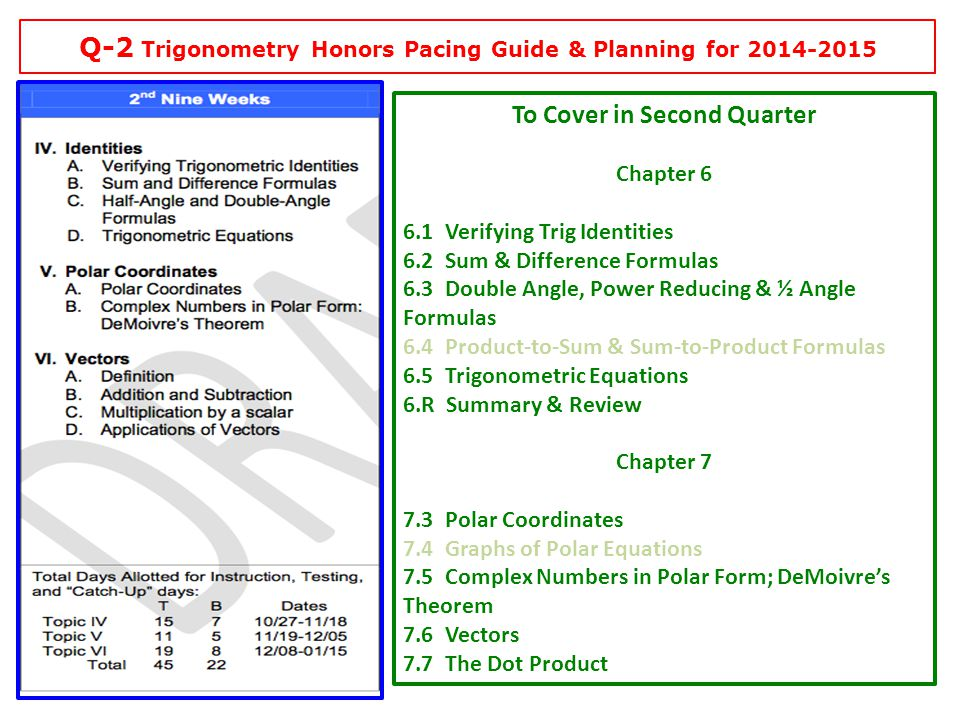 Q-2 Trigonometry Honors Pacing Guide & Planning for 2014-2015 To Cover in Second Quarter Chapter 6 6.1 Verifying Trig Identities 6.2 Sum & Difference