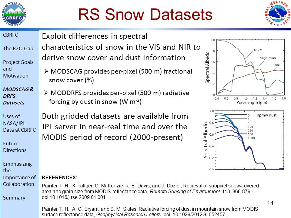 RS Snow Datasets Exploit differences in spectral characteristics of snow in the VIS and NIR to derive snow cover and dust information  MODSCAG provides per-pixel (500 m) fractional snow cover (%)  MODDRFS provides per-pixel (500 m) radiative forcing by dust in snow (W m -2 ) Both gridded datasets are available from JPL server in near-real time and over the MODIS period of record (2000-present) 14 REFERENCES: Painter, T.