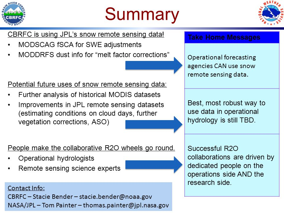CBRFC is using JPL's snow remote sensing data.