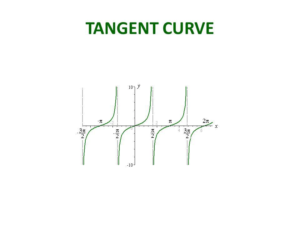 TANGENT CURVE