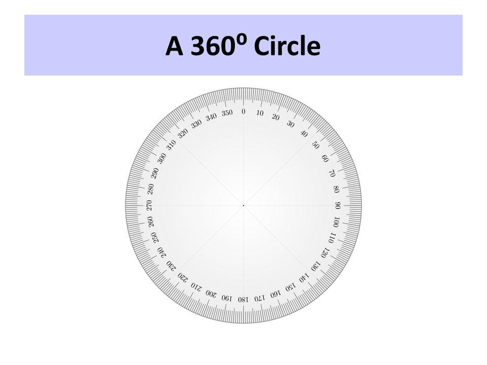 A 360⁰ Circle