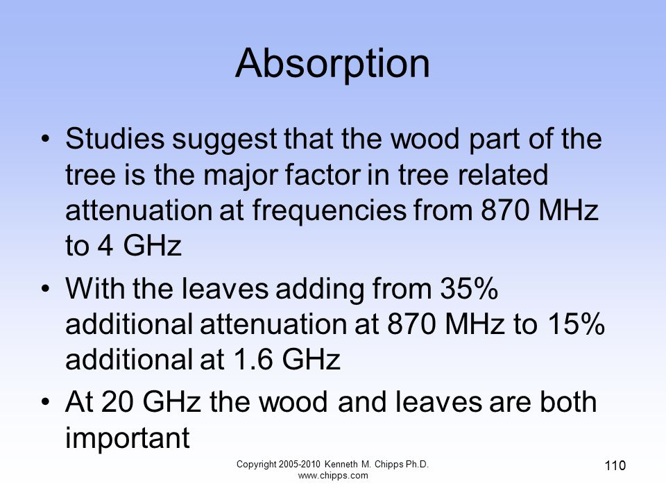 Absorption Studies suggest that the wood part of the tree is the major factor in tree related attenuation at frequencies from 870 MHz to 4 GHz With th