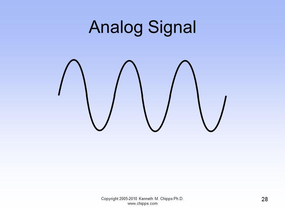 Analog Signal Copyright 2005-2010 Kenneth M. Chipps Ph.D. www.chipps.com 28